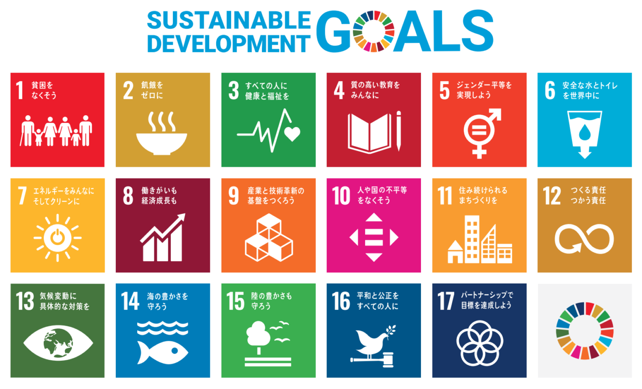 SDGsの取り組み一覧表